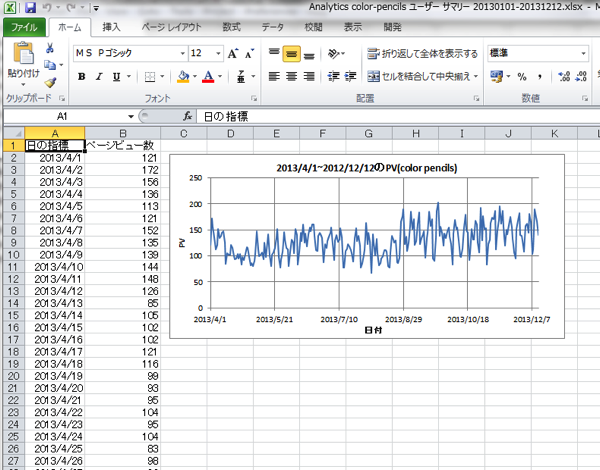 Excelfourier 20140709 00