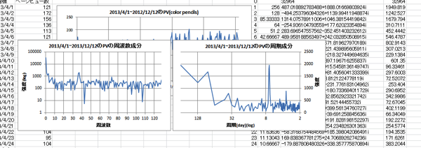 Excelfourier 20140709 12